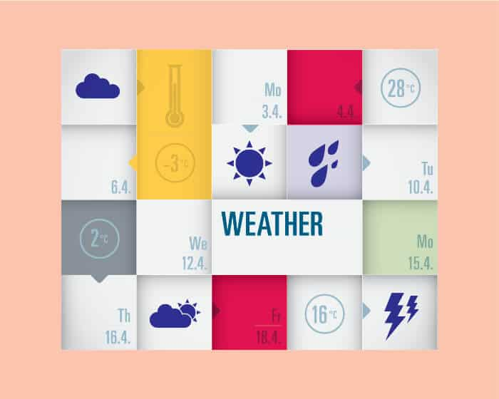 Weather forecast with rain, lightning, clouds, temperature icons