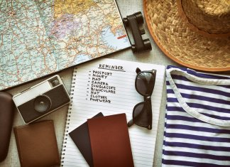 Iceland Travel Accesories